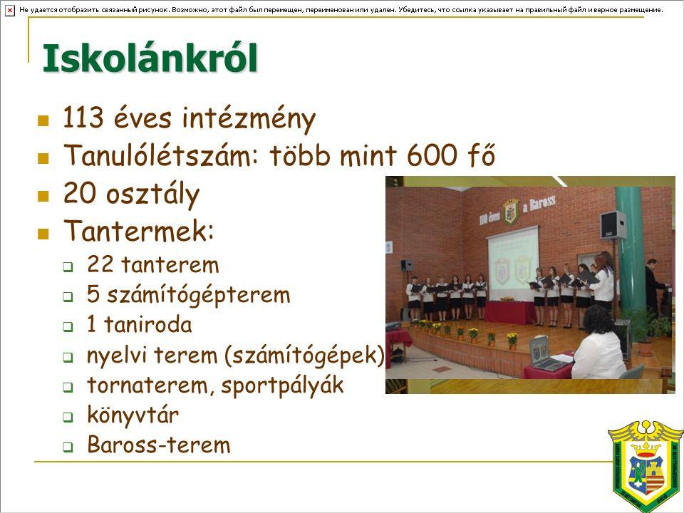 Iskolánkról 113 éves intézmény Tanulólétszám: több mint 600 fő 20 osztály Tantermek:  22 tanterem  5 számítógépterem  1 taniroda  nyelvi terem (számítógépek)  tornaterem, sportpályák  könyvtár  Baross-terem
