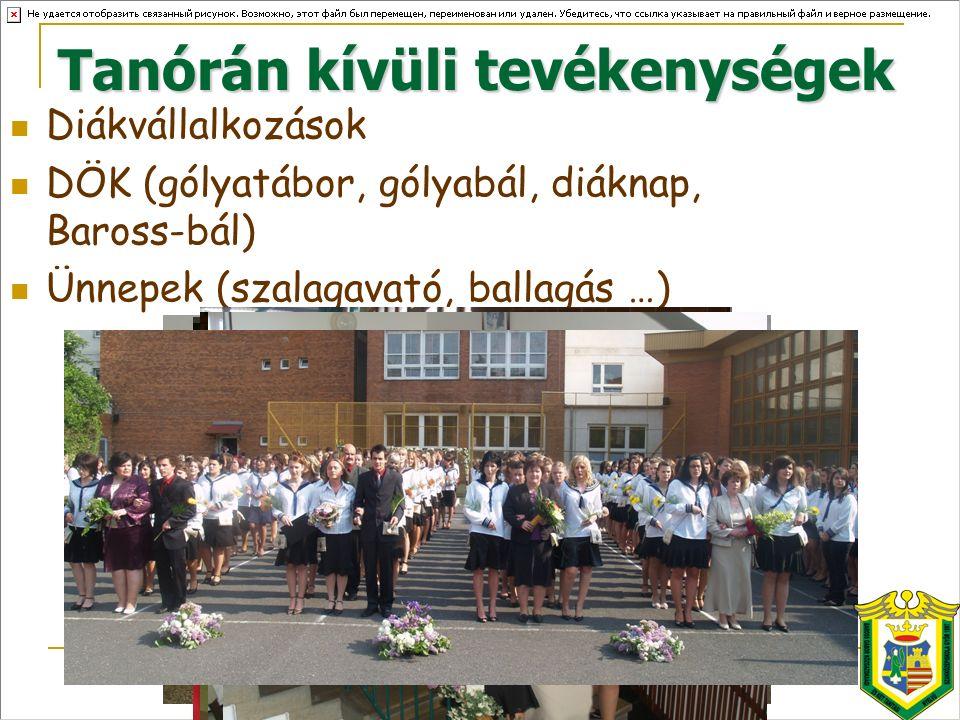 Tanórán kívüli tevékenységek Diákvállalkozások DÖK (gólyatábor, gólyabál, diáknap, Baross-bál) Ünnepek (szalagavató, ballagás …)
