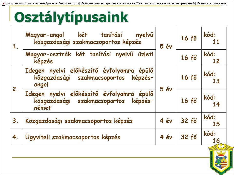 Magyar-angol két tanítási nyelvű közgazdasági szakmacsoportos képzés (kód: 11) 2010/2011-es tanévben indult először → 2.