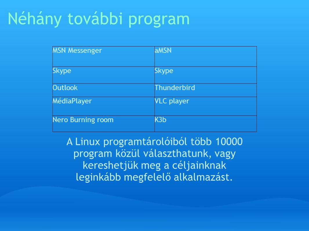 Néhány további program MSN MessengeraMSN Skype OutlookThunderbird MédiaPlayerVLC player Nero Burning roomK3b A Linux programtárolóiból több 10000 program közül választhatunk, vagy kereshetjük meg a céljainknak leginkább megfelelő alkalmazást.