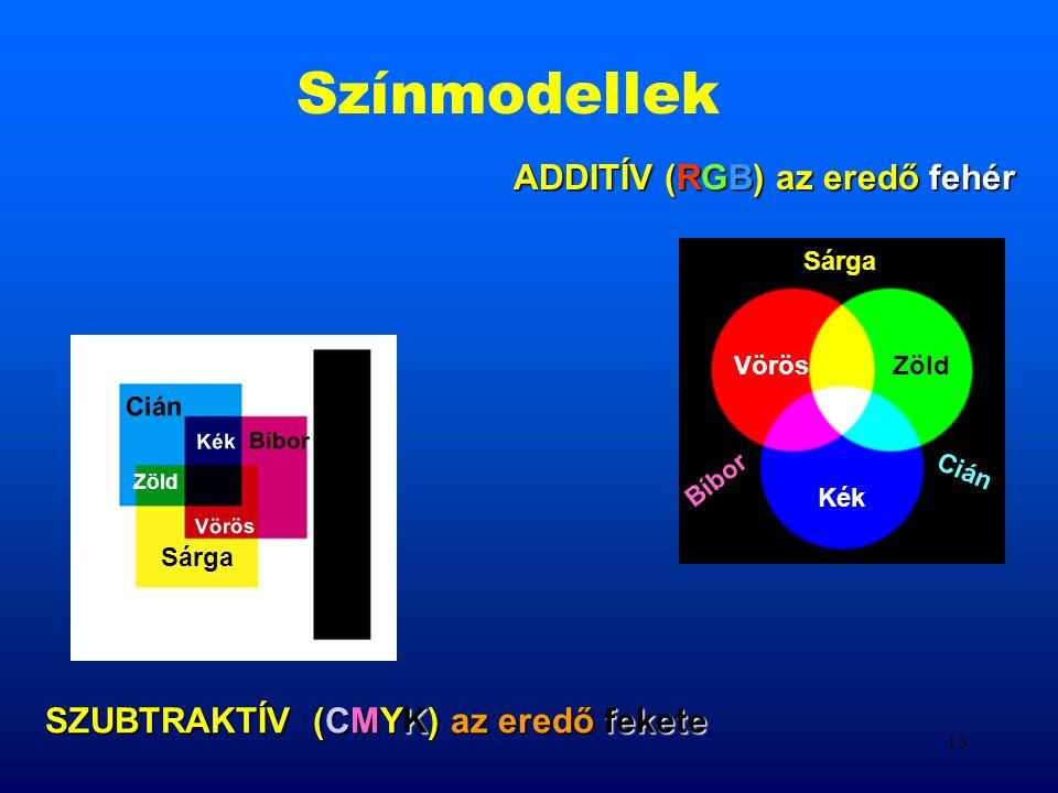 12 Színelmélet a színek különböző hullámhosszúságú fénysugarak az emberi szem egyszerre több hullámhosszon is érzékel, így az összhatás adja meg az adott színt Newton, prizmakísérlete: a fehér fény színek keverékéből jön összea fehér fény színek keverékéből jön össze a komponensek egymás ellentéteia komponensek egymás ellentétei A színtanban lévő két leggyakoribb modell: ADDITÍV (RGB) az eredő fehér SZUBTRAKTÍV (CMYK) az eredő fekete Thomas Young (1802): három szín alapelve (vörös, zöld, ibolya)három szín alapelve (vörös, zöld, ibolya) szem színérzékeléseszem színérzékelése