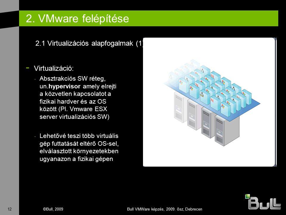 12©Bull, 2009Bull VMWare képzés, 2009. ősz, Debrecen 2. VMware felépítése - Virtualizáció: - Absztrakciós SW réteg, un.hypervisor amely elrejti a közv