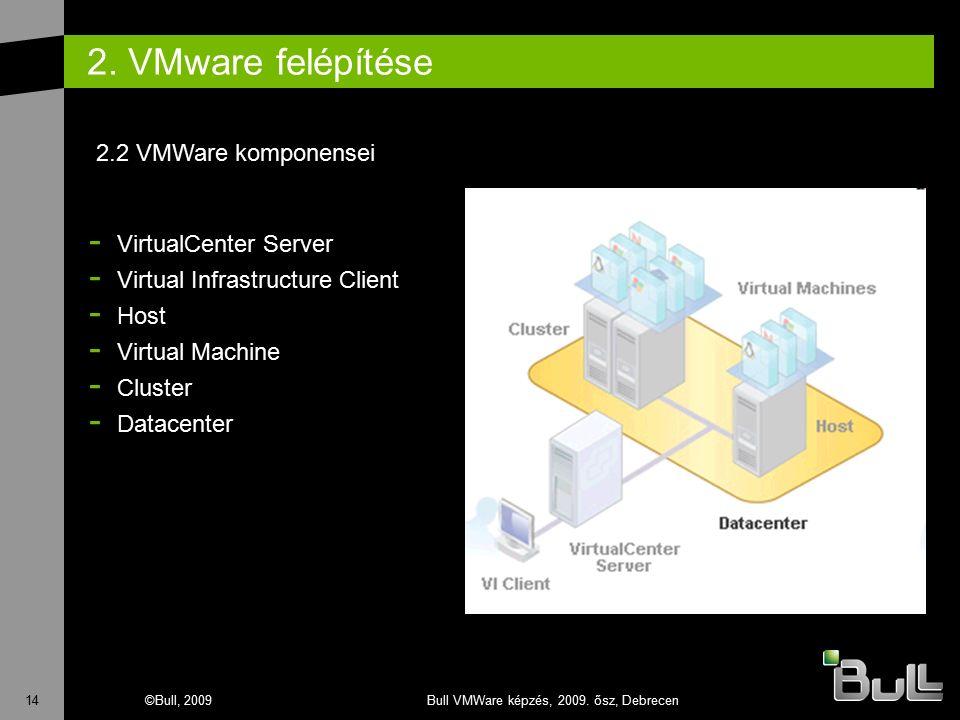 14©Bull, 2009Bull VMWare képzés, 2009. ősz, Debrecen 2. VMware felépítése - VirtualCenter Server - Virtual Infrastructure Client - Host - Virtual Mach