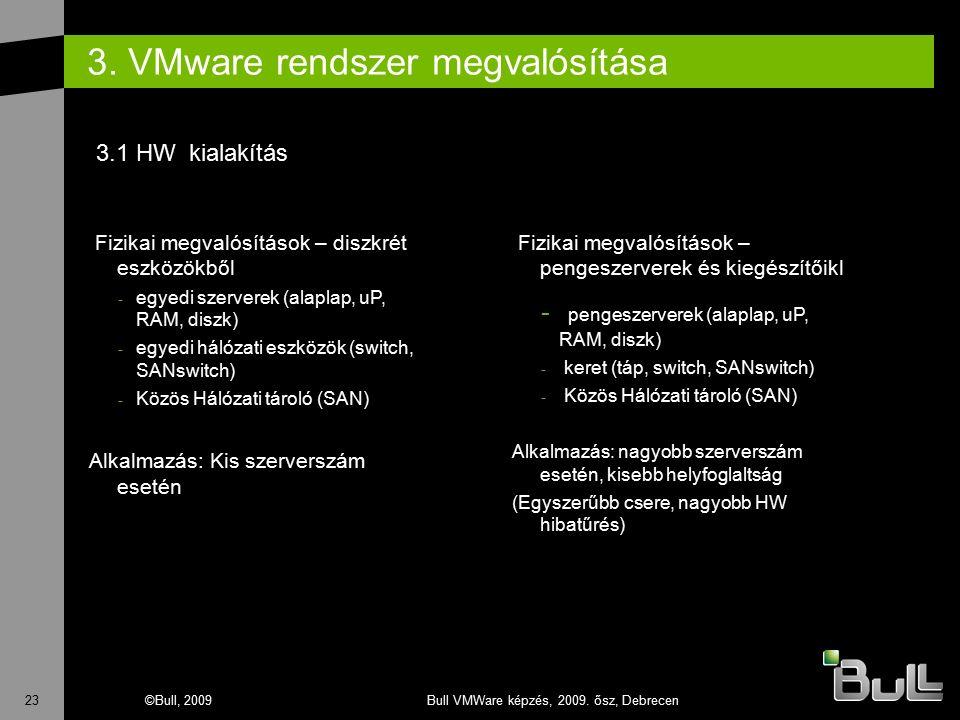 23©Bull, 2009Bull VMWare képzés, 2009. ősz, Debrecen 3. VMware rendszer megvalósítása Fizikai megvalósítások – diszkrét eszközökből - egyedi szerverek