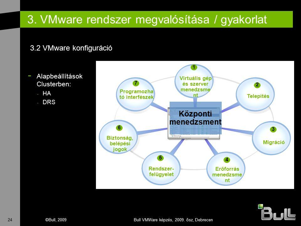 24©Bull, 2009Bull VMWare képzés, 2009. ősz, Debrecen 3. VMware rendszer megvalósítása / gyakorlat 3.2 VMware konfiguráció - Alapbeállítások Clusterben