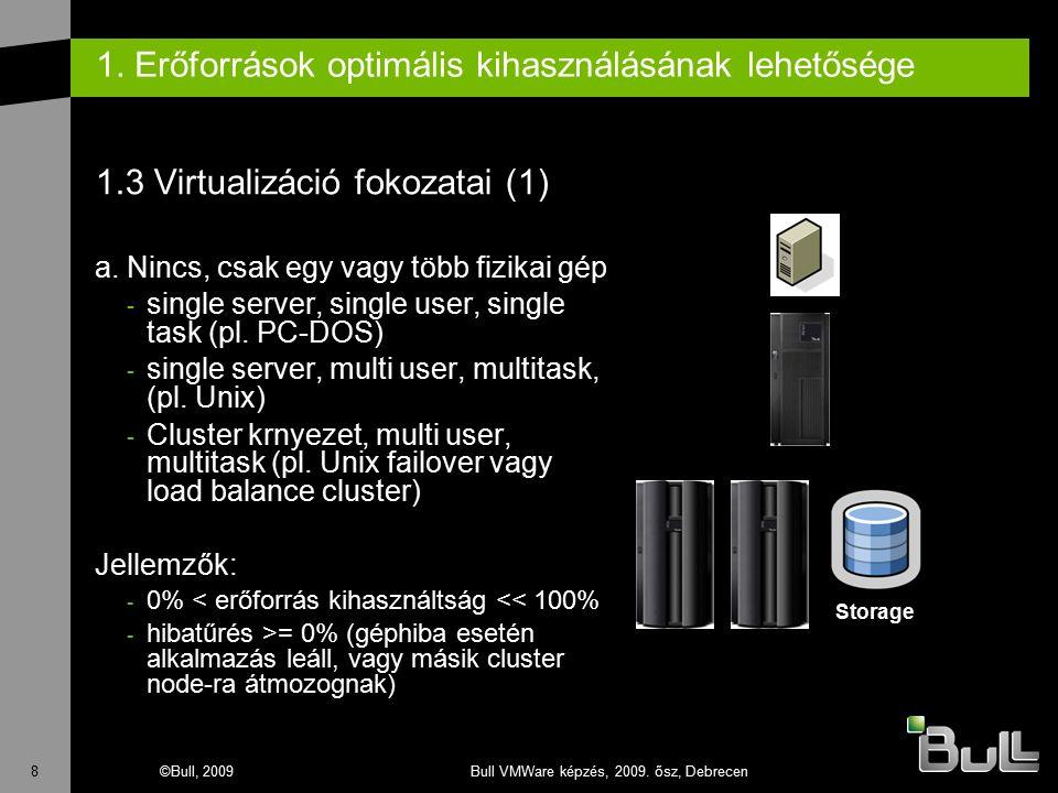 8©Bull, 2009Bull VMWare képzés, 2009. ősz, Debrecen 1. Erőforrások optimális kihasználásának lehetősége 1.3 Virtualizáció fokozatai (1) a. Nincs, csak