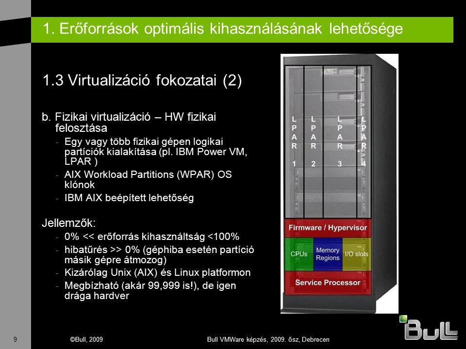 9©Bull, 2009Bull VMWare képzés, 2009. ősz, Debrecen 1. Erőforrások optimális kihasználásának lehetősége 1.3 Virtualizáció fokozatai (2) b. Fizikai vir