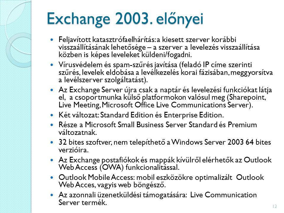 Exchange 2003.