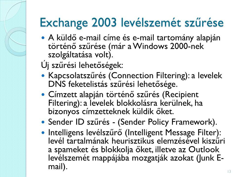 Exchange 2003 levélszemét szűrése A küldő e-mail címe és e-mail tartomány alapján történő szűrése (már a Windows 2000-nek szolgáltatása volt).