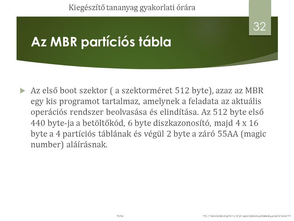 Az MBR partíciós tábla 33 http://meskobalazs.progmat.hu/tananyagok/operacios_rendszerek_gyakorlat/book.htmlForrás: Kiegészítő tananyag gyakorlati órára