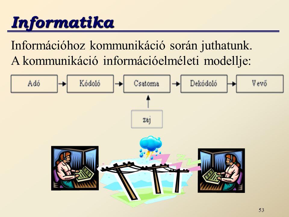 54 Információ Az érzékszerveinken keresztül megszerzett új ismereteket információnak nevezzük.
