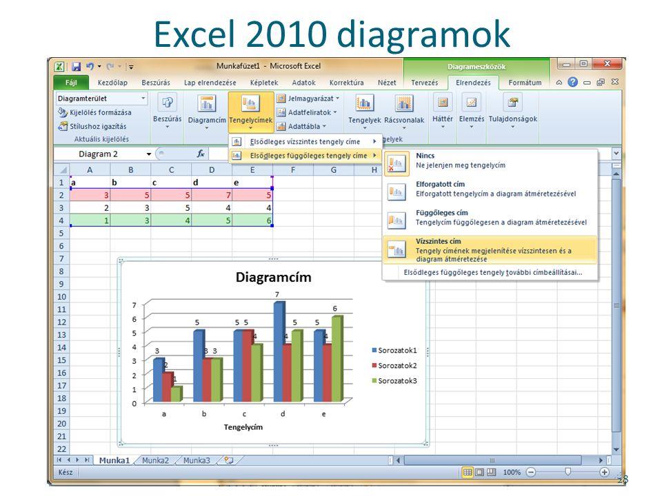 Excel 2010 diagramok 28