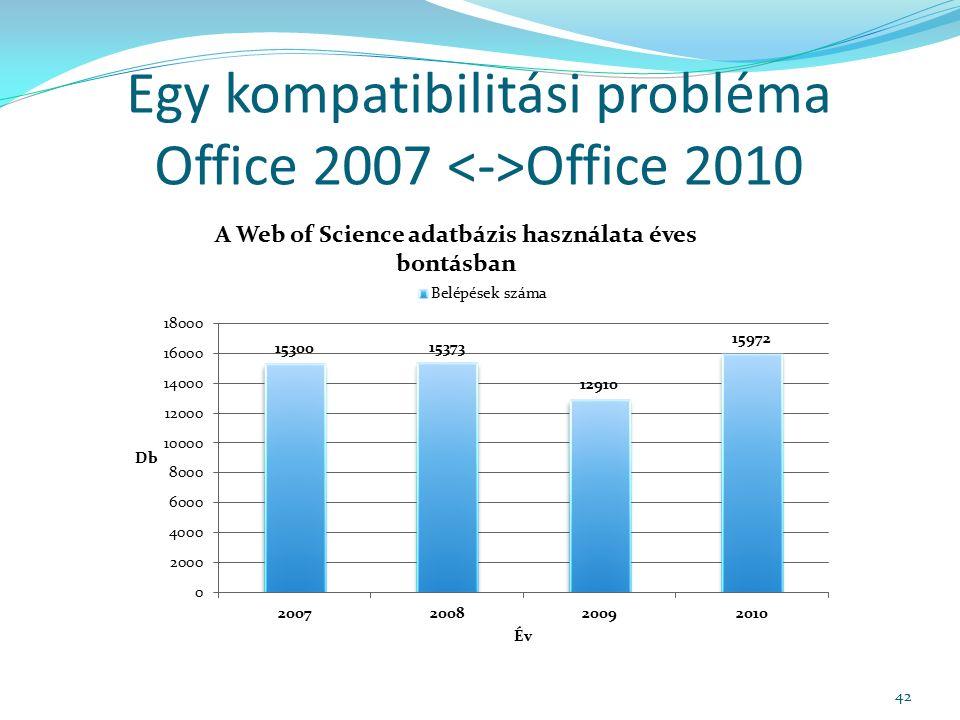 Egy kompatibilitási probléma Office 2007 Office 2010 42