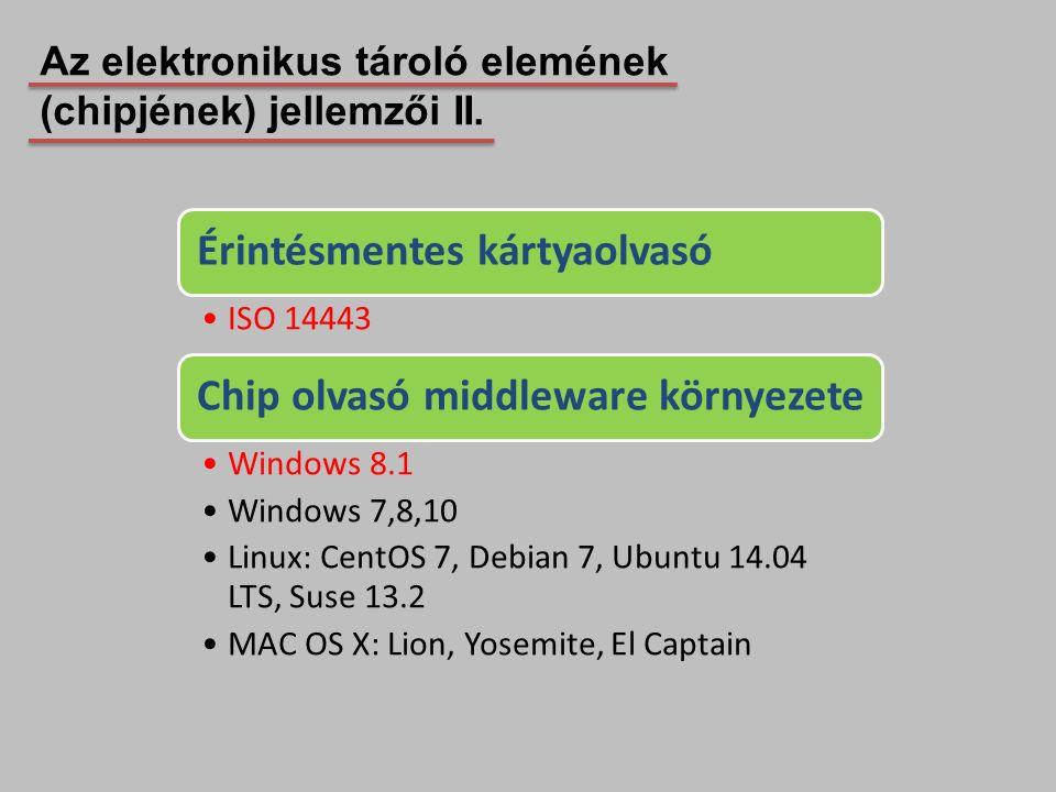 Az elektronikus tároló elemének (chipjének) jellemzői II. Érintésmentes kártyaolvasó ISO 14443 Chip olvasó middleware környezete Windows 8.1 Windows 7