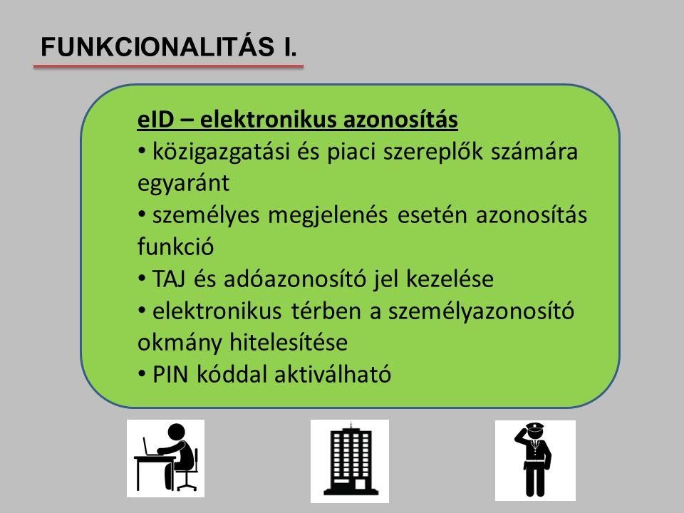 eID – elektronikus azonosítás közigazgatási és piaci szereplők számára egyaránt személyes megjelenés esetén azonosítás funkció TAJ és adóazonosító jel