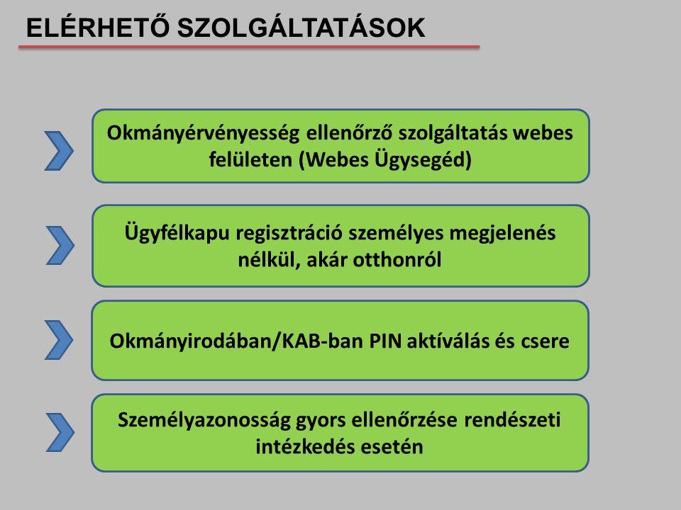 Okmányérvényesség ellenőrző szolgáltatás webes felületen (Webes Ügysegéd) Személyazonosság gyors ellenőrzése rendészeti intézkedés esetén Okmányirodáb