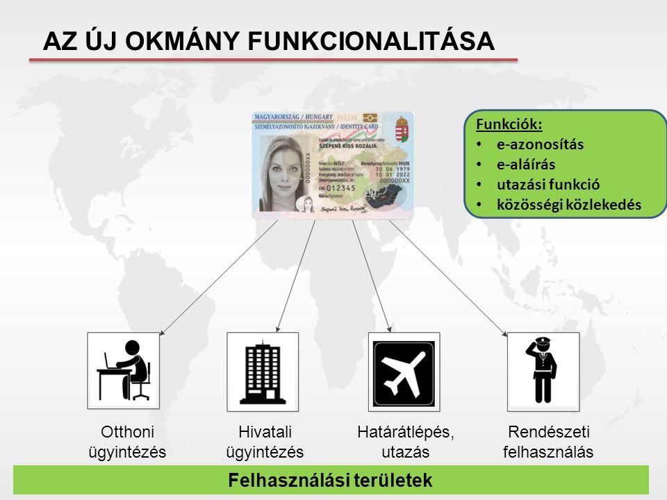 Otthoni ügyintézés Hivatali ügyintézés Határátlépés, utazás Rendészeti felhasználás AZ ÚJ OKMÁNY FUNKCIONALITÁSA Felhasználási területek Funkciók: e-a