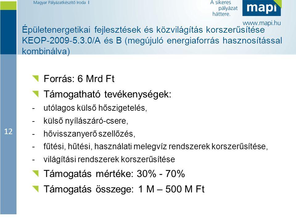 12 Épületenergetikai fejlesztések és közvilágítás korszerűsítése KEOP-2009-5.3.0/A és B (megújuló energiaforrás hasznosítással kombinálva) Forrás: 6 M