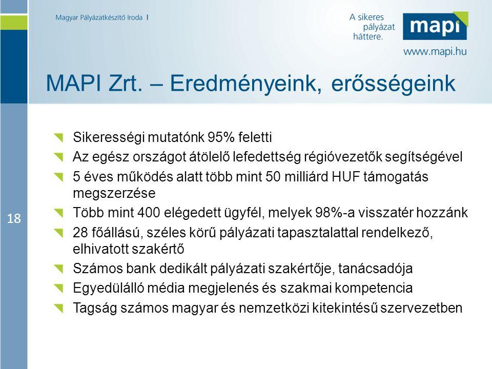 18 MAPI Zrt. – Eredményeink, erősségeink Sikerességi mutatónk 95% feletti Az egész országot átölelő lefedettség régióvezetők segítségével 5 éves működ