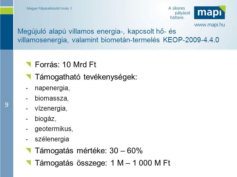 10 Nagy -és közepes kapacitású bioetanol üzemek létesítésének támogatása KEOP-2009-4.6.0 Rendelkezésre álló forrás 5+3 (energiaellátó üzem) Mrd Ft Támogatható tevékenységek: -nagykapacitású (legalább 70 kt/év) vagy -közepes kapacitású (30kt/év és 70kt/év) bioetanol gyártómű létesítése, -választható elem: energiaellátó üzem létesítése Támogatás mértéke: 25% (KKV esetében 30%) Támogatás összege: -Nagykapacitású esetében: 1,5 Mrd Ft, -közepes kapacitású esetében 1,2 Mrd Ft -+ 1 Mrd Ft mindkét esetben, ha erőműegység is épül