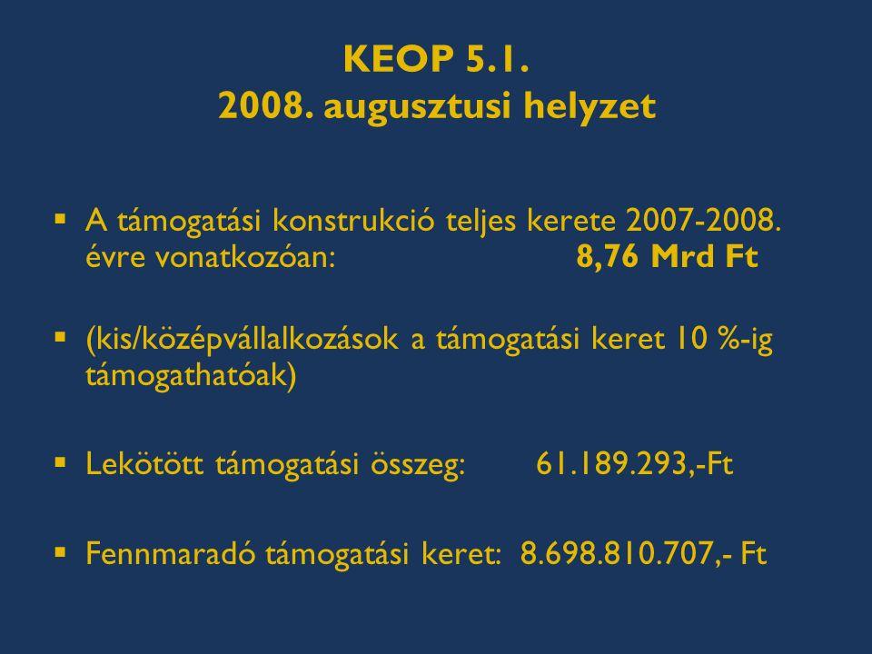 KEOP 5.1. 2008. augusztusi helyzet  A támogatási konstrukció teljes kerete 2007-2008.