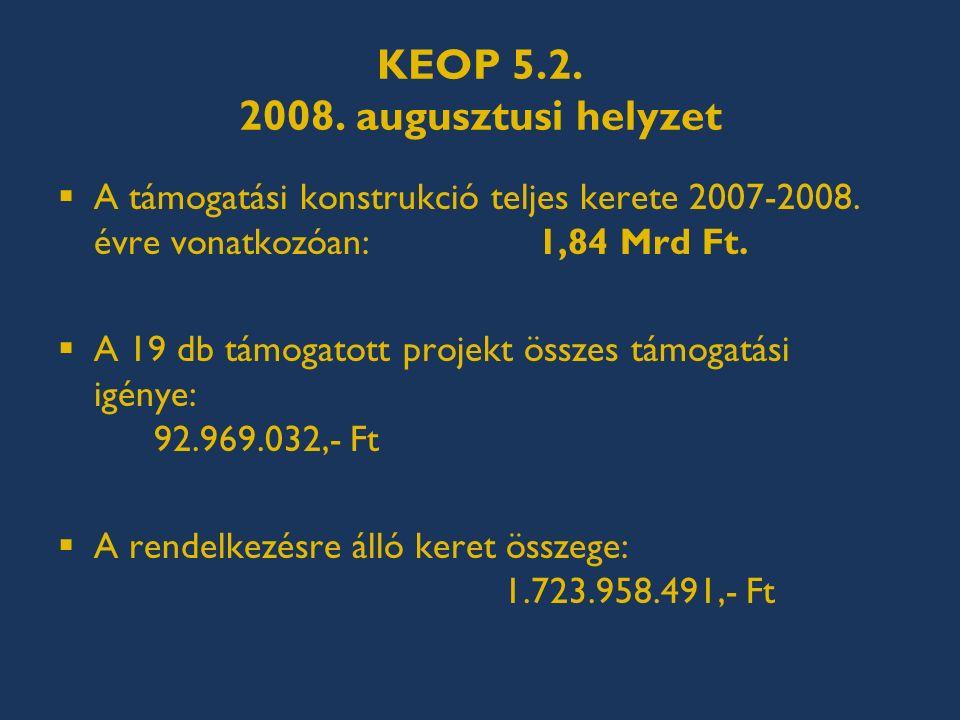 KEOP 5.2. 2008. augusztusi helyzet  A támogatási konstrukció teljes kerete 2007-2008.