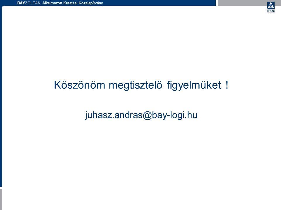 BAYZOLTÁN Alkalmazott Kutatási Közalapítvány Köszönöm megtisztelő figyelmüket ! juhasz.andras@bay-logi.hu