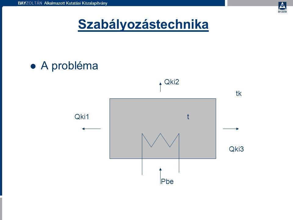 BAYZOLTÁN Alkalmazott Kutatási Közalapítvány Szabályozástechnika A probléma t Pbe tk Qki1 Qki2 Qki3