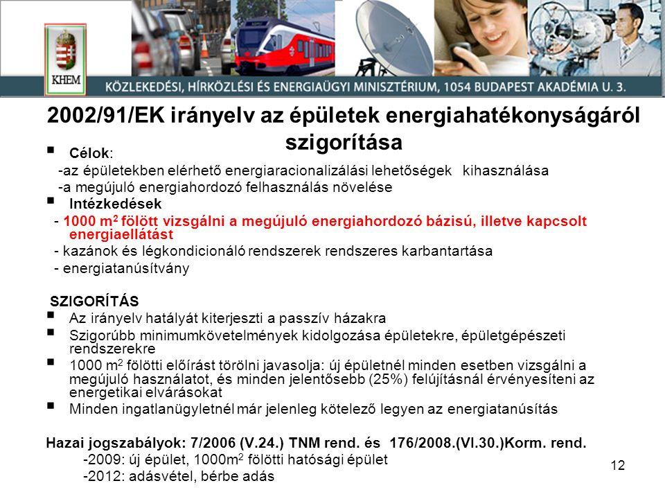 12 2002/91/EK irányelv az épületek energiahatékonyságáról szigorítása  Célok: -az épületekben elérhető energiaracionalizálási lehetőségek kihasználása -a megújuló energiahordozó felhasználás növelése  Intézkedések - 1000 m 2 fölött vizsgálni a megújuló energiahordozó bázisú, illetve kapcsolt energiaellátást - kazánok és légkondicionáló rendszerek rendszeres karbantartása - energiatanúsítvány SZIGORÍTÁS  Az irányelv hatályát kiterjeszti a passzív házakra  Szigorúbb minimumkövetelmények kidolgozása épületekre, épületgépészeti rendszerekre  1000 m 2 fölötti előírást törölni javasolja: új épületnél minden esetben vizsgálni a megújuló használatot, és minden jelentősebb (25%) felújításnál érvényesíteni az energetikai elvárásokat  Minden ingatlanügyletnél már jelenleg kötelező legyen az energiatanúsítás Hazai jogszabályok: 7/2006 (V.24.) TNM rend.