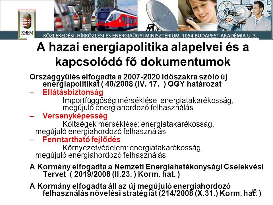 15 A hazai energiapolitika alapelvei és a kapcsolódó fő dokumentumok Országgyűlés elfogadta a 2007-2020 időszakra szóló új energiapolitikát ( 40/2008 (IV.
