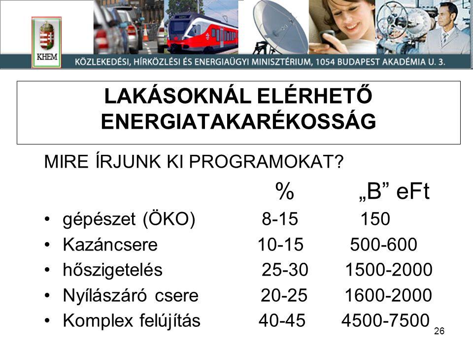 26 LAKÁSOKNÁL ELÉRHETŐ ENERGIATAKARÉKOSSÁG MIRE ÍRJUNK KI PROGRAMOKAT.