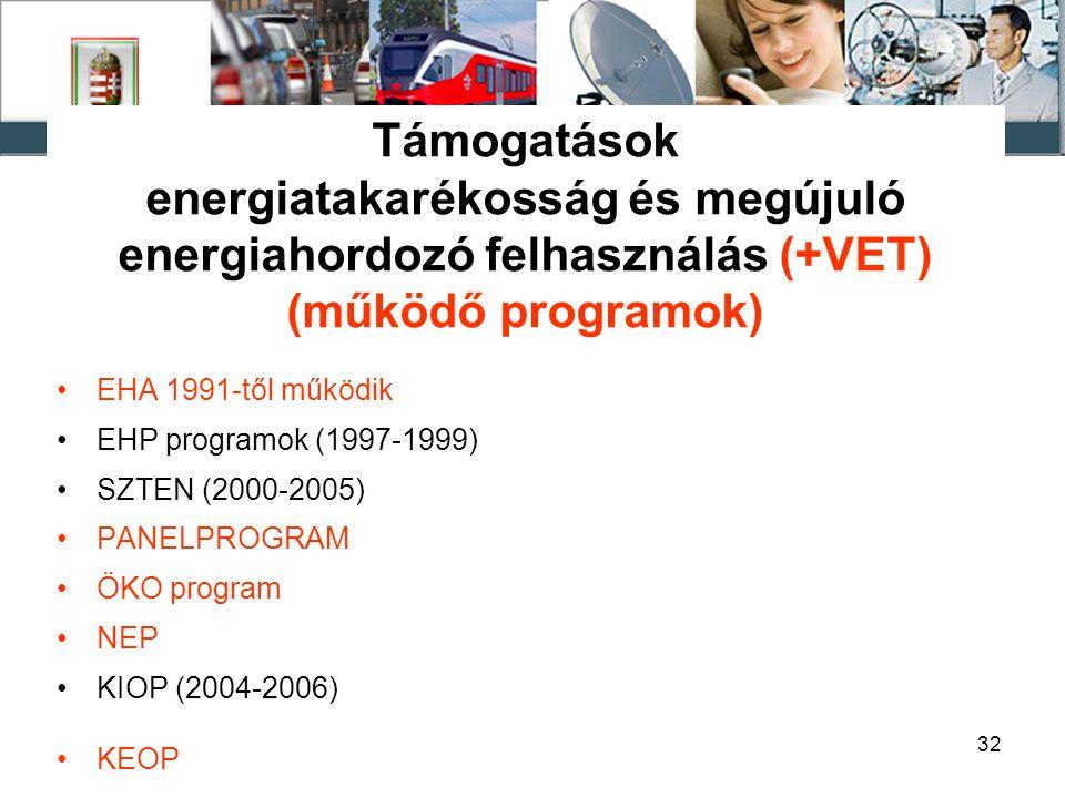 32 Támogatások energiatakarékosság és megújuló energiahordozó felhasználás (+VET) (működő programok) EHA 1991-től működik EHP programok (1997-1999) SZTEN (2000-2005) PANELPROGRAM ÖKO program NEP KIOP (2004-2006) KEOP