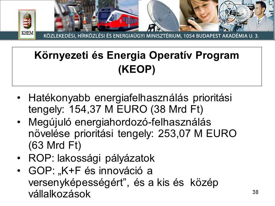 """38 Környezeti és Energia Operatív Program (KEOP) Hatékonyabb energiafelhasználás prioritási tengely: 154,37 M EURO (38 Mrd Ft) Megújuló energiahordozó-felhasználás növelése prioritási tengely: 253,07 M EURO (63 Mrd Ft) ROP: lakossági pályázatok GOP: """"K+F és innováció a versenyképességért , és a kis és közép vállalkozások"""
