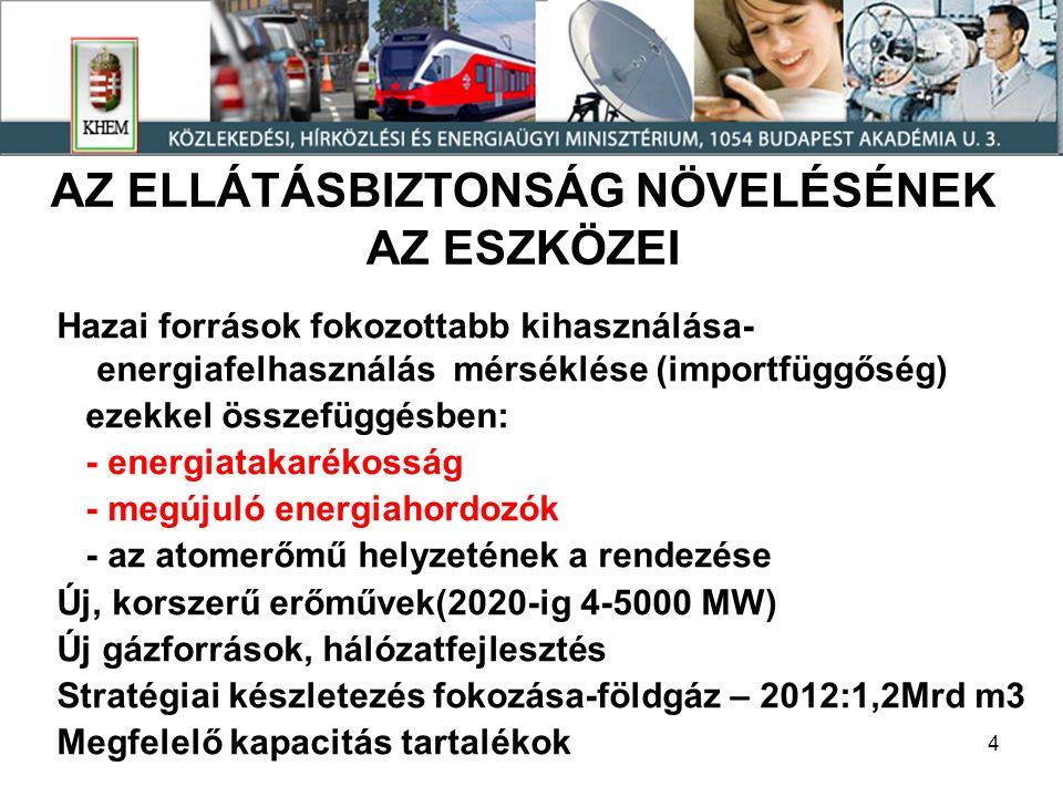 4 AZ ELLÁTÁSBIZTONSÁG NÖVELÉSÉNEK AZ ESZKÖZEI Hazai források fokozottabb kihasználása- energiafelhasználás mérséklése (importfüggőség) ezekkel összefüggésben: - energiatakarékosság - megújuló energiahordozók - az atomerőmű helyzetének a rendezése Új, korszerű erőművek(2020-ig 4-5000 MW) Új gázforrások, hálózatfejlesztés Stratégiai készletezés fokozása-földgáz – 2012:1,2Mrd m3 Megfelelő kapacitás tartalékok