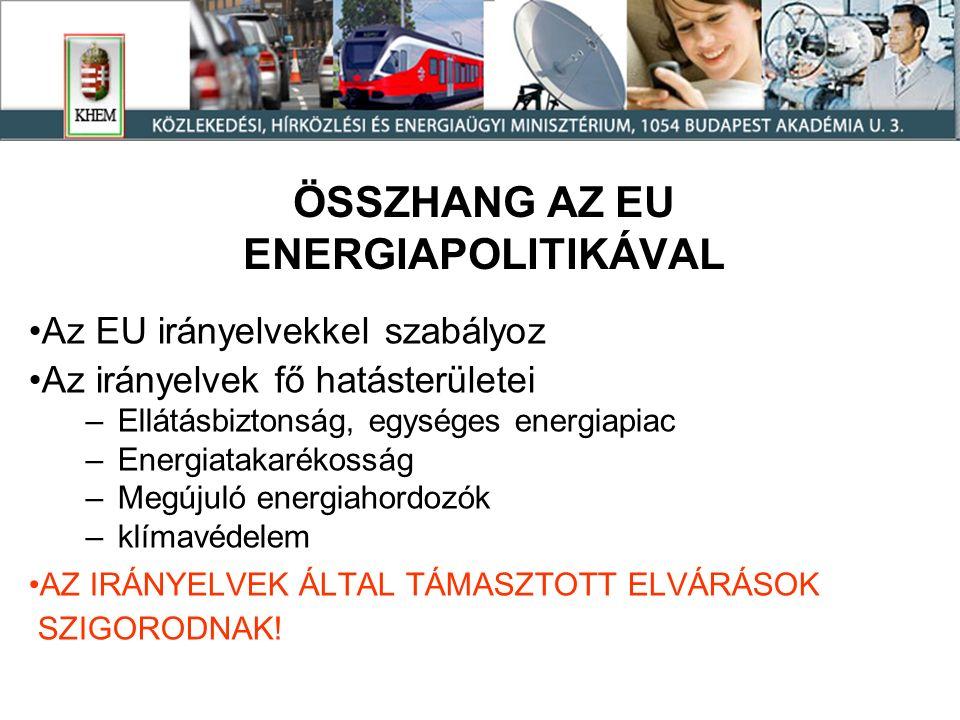 8 ÖSSZHANG AZ EU ENERGIAPOLITIKÁVAL Az EU irányelvekkel szabályoz Az irányelvek fő hatásterületei –Ellátásbiztonság, egységes energiapiac –Energiatakarékosság –Megújuló energiahordozók –klímavédelem AZ IRÁNYELVEK ÁLTAL TÁMASZTOTT ELVÁRÁSOK SZIGORODNAK!