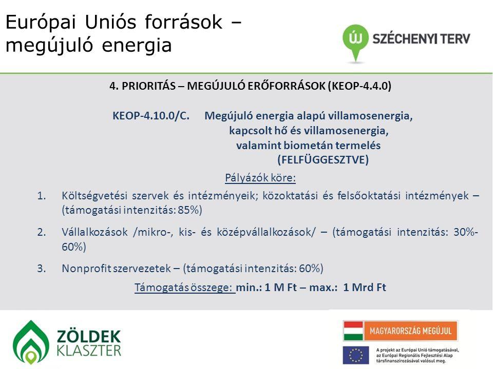 Európai Uniós források – megújuló energia 4. PRIORITÁS – MEGÚJULÓ ERŐFORRÁSOK (KEOP-4.4.0) KEOP-4.10.0/C.Megújuló energia alapú villamosenergia, kapcs