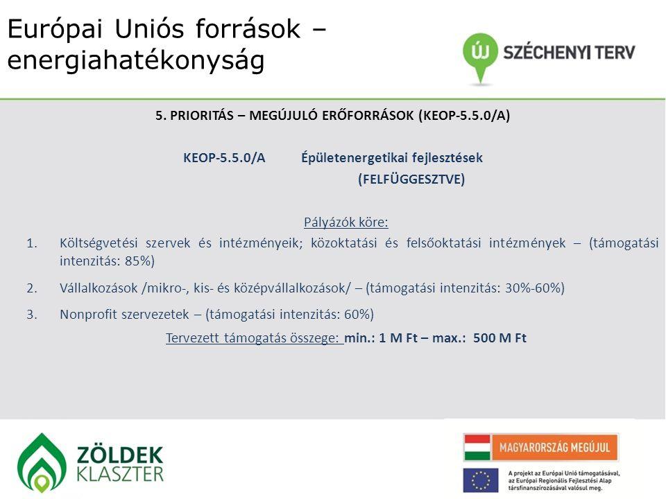 Európai Uniós források – energiahatékonyság 5. PRIORITÁS – MEGÚJULÓ ERŐFORRÁSOK (KEOP-5.5.0/A) KEOP-5.5.0/AÉpületenergetikai fejlesztések (FELFÜGGESZT