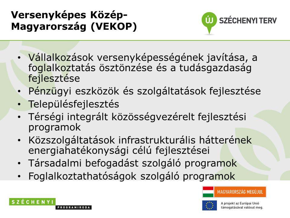 Versenyképes Közép- Magyarország (VEKOP) Vállalkozások versenyképességének javítása, a foglalkoztatás ösztönzése és a tudásgazdaság fejlesztése Pénzügyi eszközök és szolgáltatások fejlesztése Településfejlesztés Térségi integrált közösségvezérelt fejlesztési programok Közszolgáltatások infrastrukturális hátterének energiahatékonysági célú fejlesztései Társadalmi befogadást szolgáló programok Foglalkoztathatóságok szolgáló programok