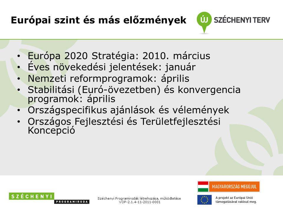 Európai szint és más előzmények Európa 2020 Stratégia: 2010. március Éves növekedési jelentések: január Nemzeti reformprogramok: április Stabilitási (