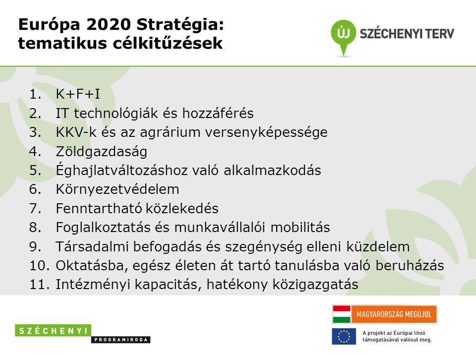 Európa 2020 Stratégia: tematikus célkitűzések 1.K+F+I 2.IT technológiák és hozzáférés 3.KKV-k és az agrárium versenyképessége 4.Zöldgazdaság 5.Éghajla