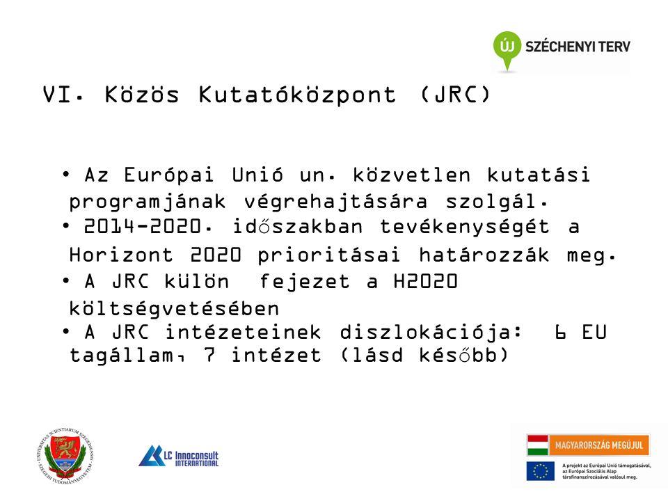 Az Európai Unió un. közvetlen kutatási programjának végrehajtására szolgál.