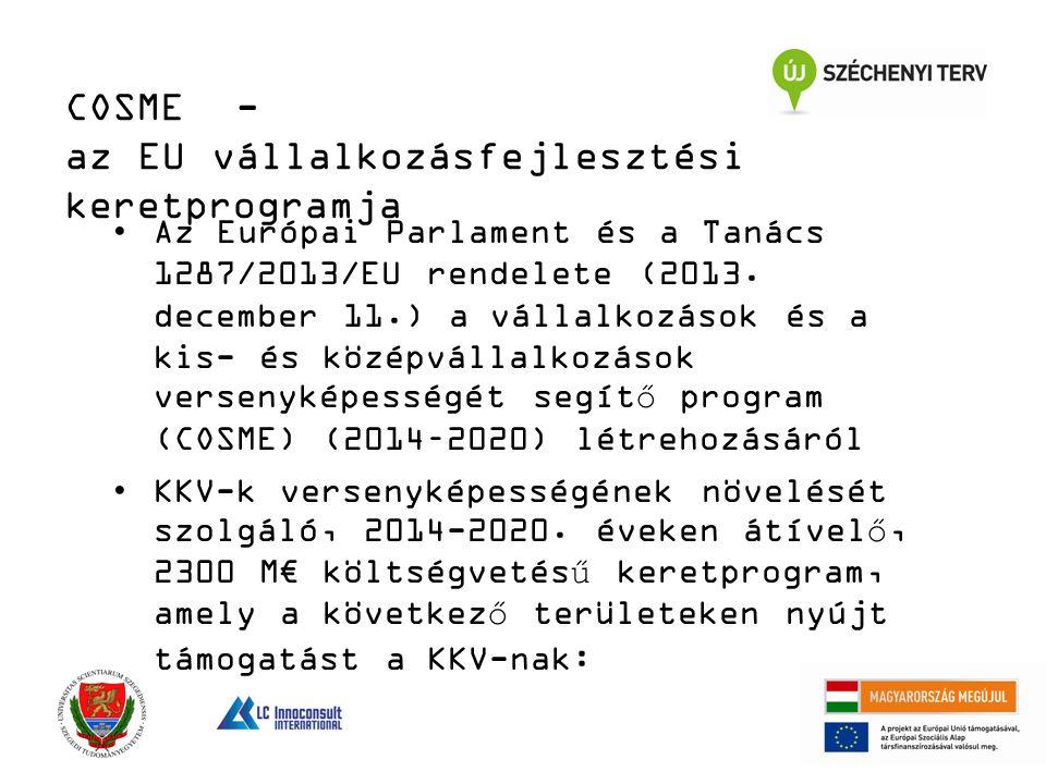 COSME - az EU vállalkozásfejlesztési keretprogramja Az Európai Parlament és a Tanács 1287/2013/EU rendelete (2013.