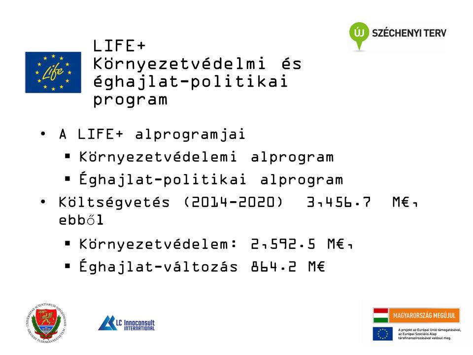 A LIFE+ alprogramjai  Környezetvédelemi alprogram  Éghajlat-politikai alprogram Költségvetés (2014-2020) 3,456.7 M€, ebből  Környezetvédelem: 2,592.5 M€,  Éghajlat-változás 864.2 M€ LIFE+ Környezetvédelmi és éghajlat-politikai program