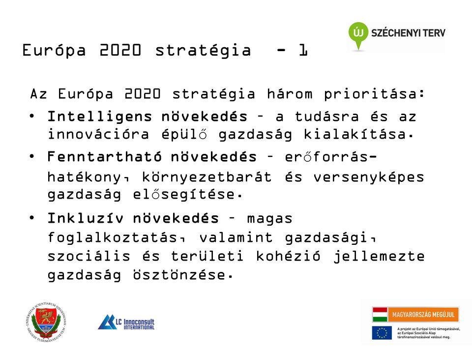 Az Európa 2020 stratégia három prioritása: Intelligens növekedés – a tudásra és az innovációra épülő gazdaság kialakítása.