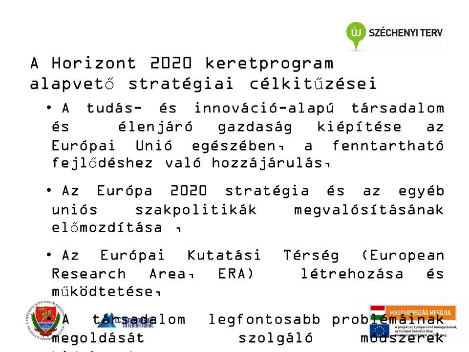 A Horizont 2020 keretprogram alapvető stratégiai célkitűzései A tudás- és innováció-alapú társadalom és élenjáró gazdaság kiépítése az Európai Unió egészében, a fenntartható fejlődéshez való hozzájárulás, Az Európa 2020 stratégia és az egyéb uniós szakpolitikák megvalósításának előmozdítása, Az Európai Kutatási Térség (European Research Area, ERA) létrehozása és működtetése, A társadalom legfontosabb problémáinak megoldását szolgáló módszerek kidolgozása.
