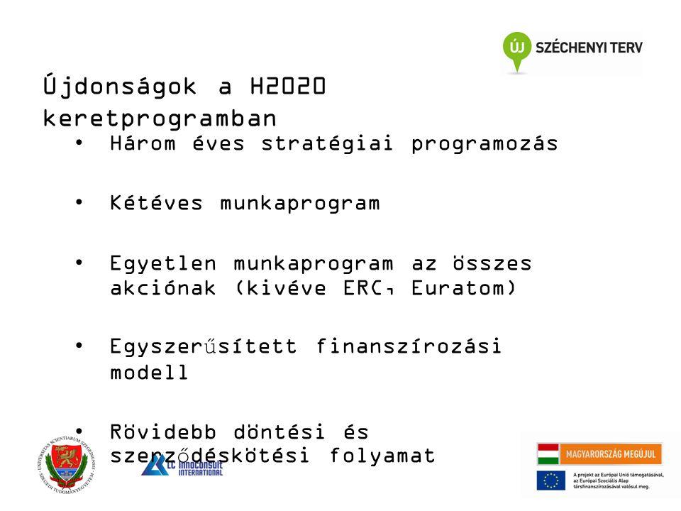 Újdonságok a H2020 keretprogramban Három éves stratégiai programozás Kétéves munkaprogram Egyetlen munkaprogram az összes akciónak (kivéve ERC, Euratom) Egyszerűsített finanszírozási modell Rövidebb döntési és szerződéskötési folyamat