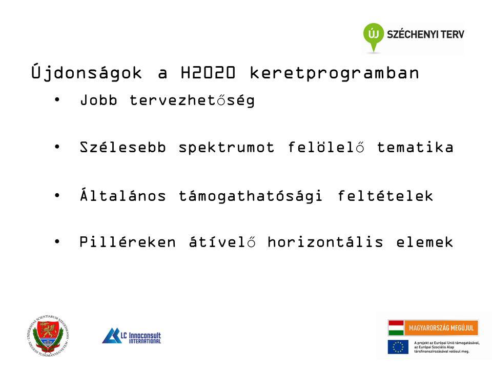 Újdonságok a H2020 keretprogramban Jobb tervezhetőség Szélesebb spektrumot felölelő tematika Általános támogathatósági feltételek Pilléreken átívelő horizontális elemek