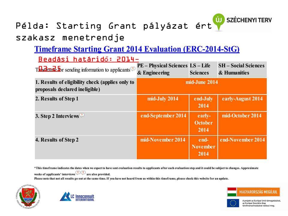 Példa: Starting Grant pályázat értékelési szakasz menetrendje Beadási határidő: 2014- 03-25