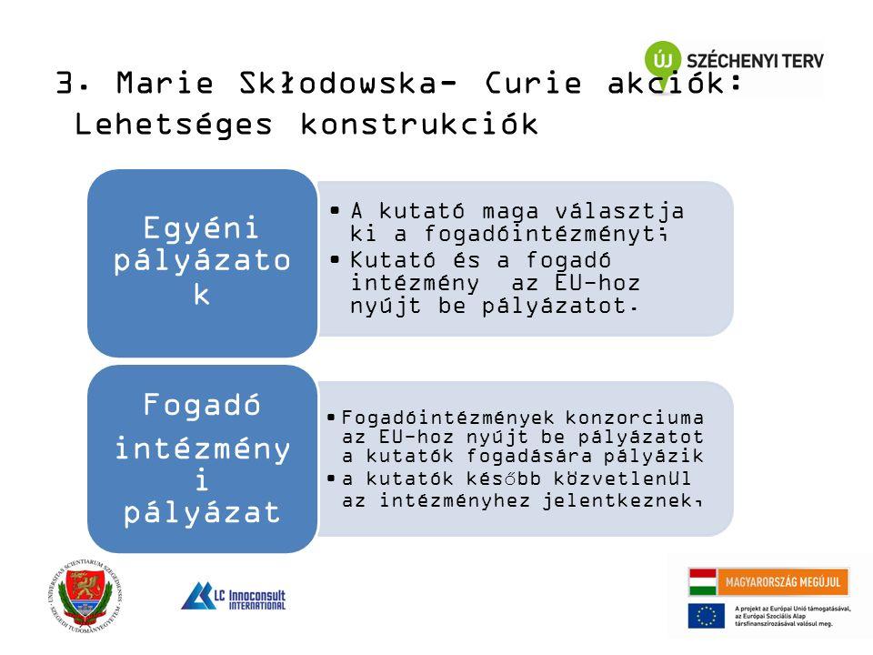 A kutató maga választja ki a fogadóintézményt; Kutató és a fogadó intézmény az EU-hoz nyújt be pályázatot.