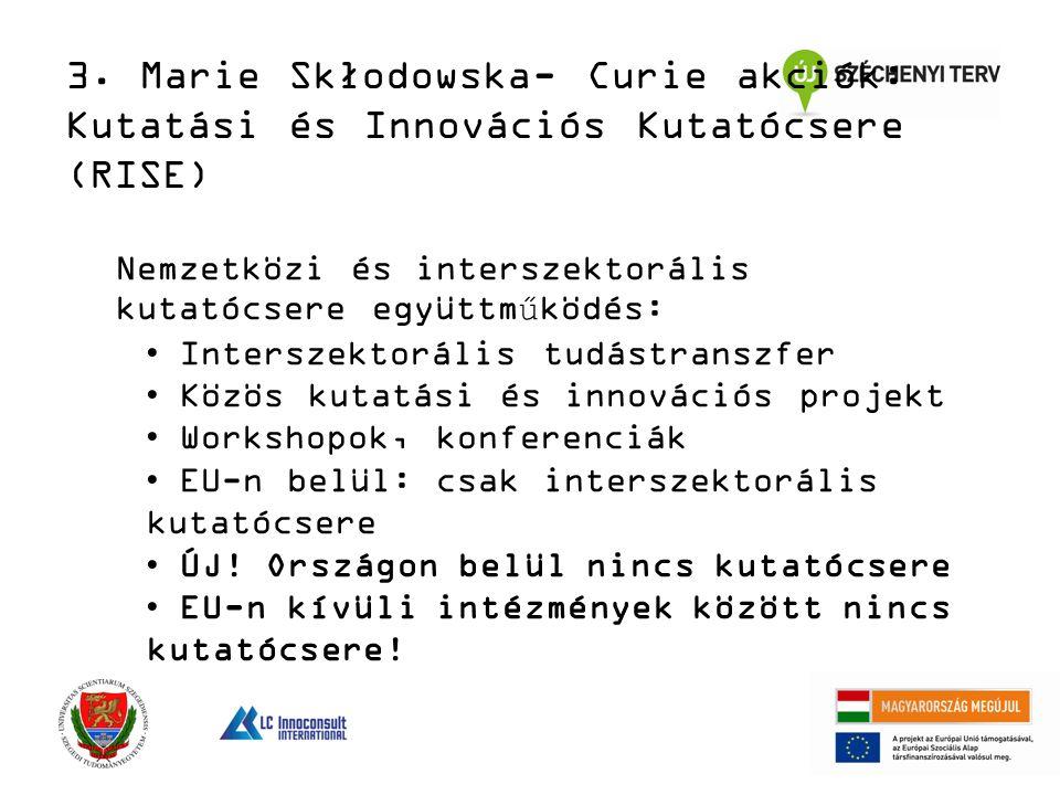 Nemzetközi és interszektorális kutatócsere együttműködés: Interszektorális tudástranszfer Közös kutatási és innovációs projekt Workshopok, konferenciák EU-n belül: csak interszektorális kutatócsere ÚJ.